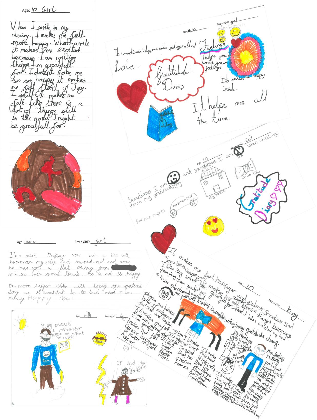 Gratitude Case Study - Examples of drawings and writing in response to the case study question. Image shows a selection of children's drawings and writings.