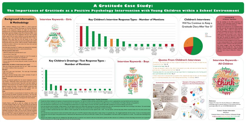 A Gratitude Case Study: Poster showing the main findings of a gratitude case study, depicted in Infographic Stile. Main findings are detailed on the click-through page.